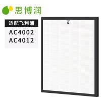 思博润(SBREL) 配飞利浦空气净化器过滤网滤芯 AC4124集尘HEPA网 适用飞利浦AC4002 AC4004 AC4012