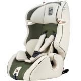 kiwy原装进口宝宝汽车儿童安全座椅isofix硬接口 9个月-12岁 无敌浩克 灵动绿